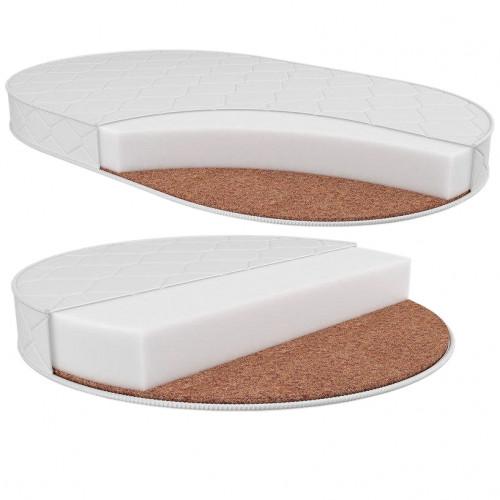 Матрасы для кроватей Sofia, комплект КРУГ+ОВАЛ (75х75, 125х75 см)